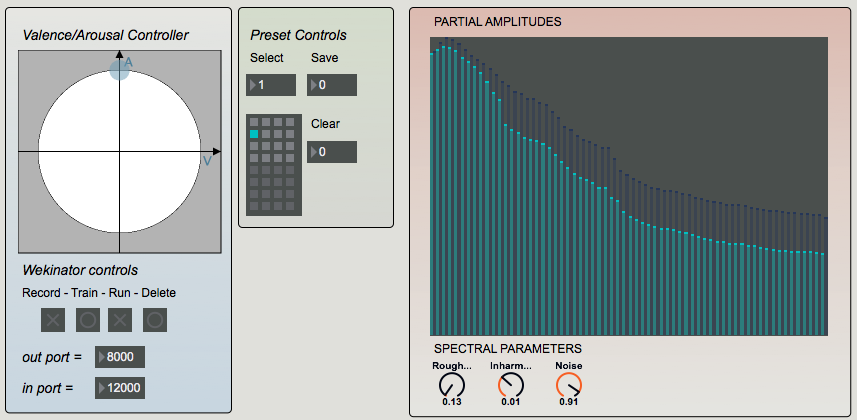 Generating Emotional Timbres in Max/MSP