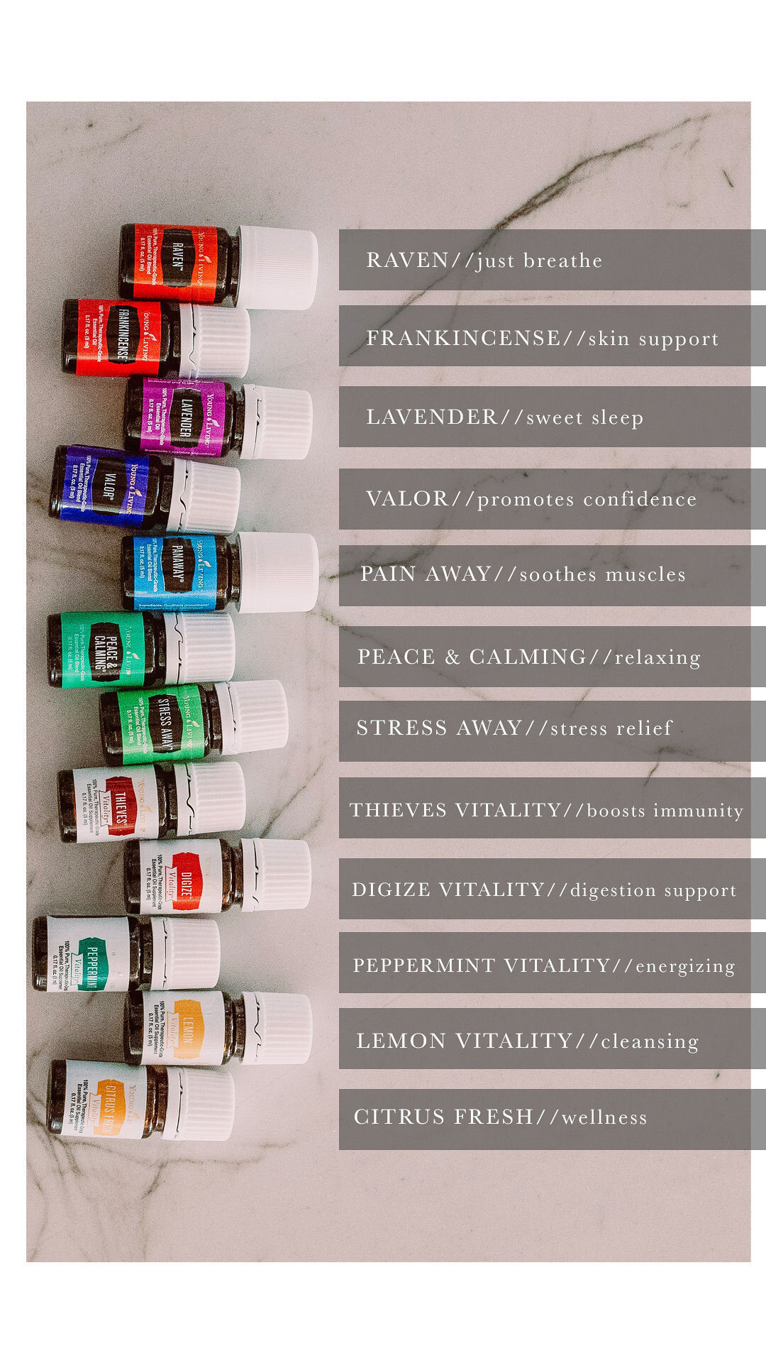 These are the oils that come in this year's Young Living starter kit.  Learn more.