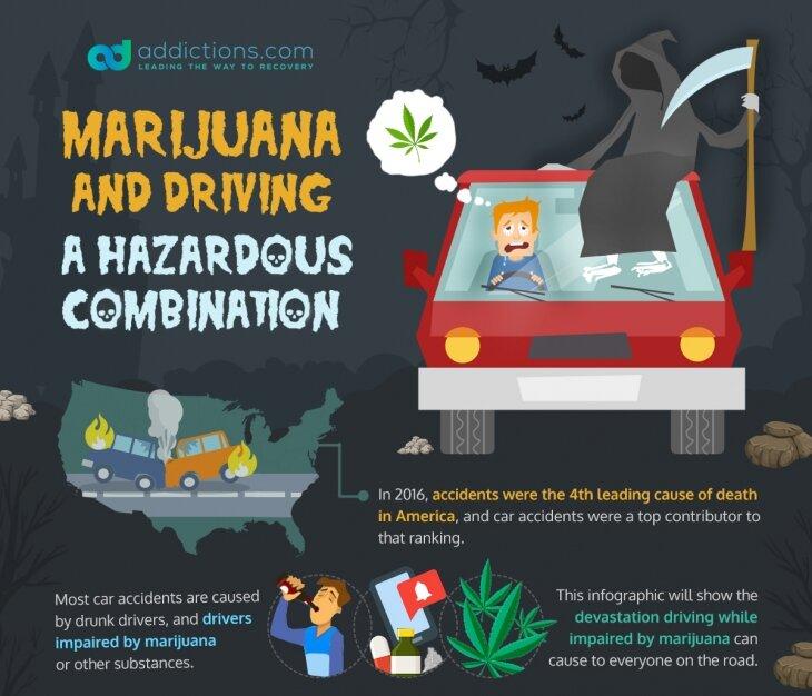Oct-12-Marijuana-and-Driving-Infographic-Section-1-730x626.jpg