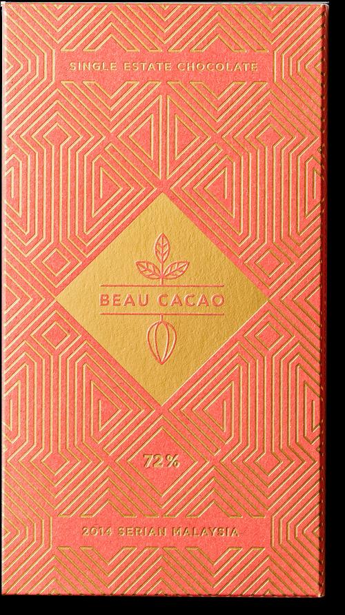 chocolate copywriting