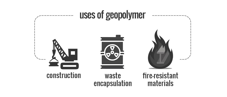 Geopolymers.jpg