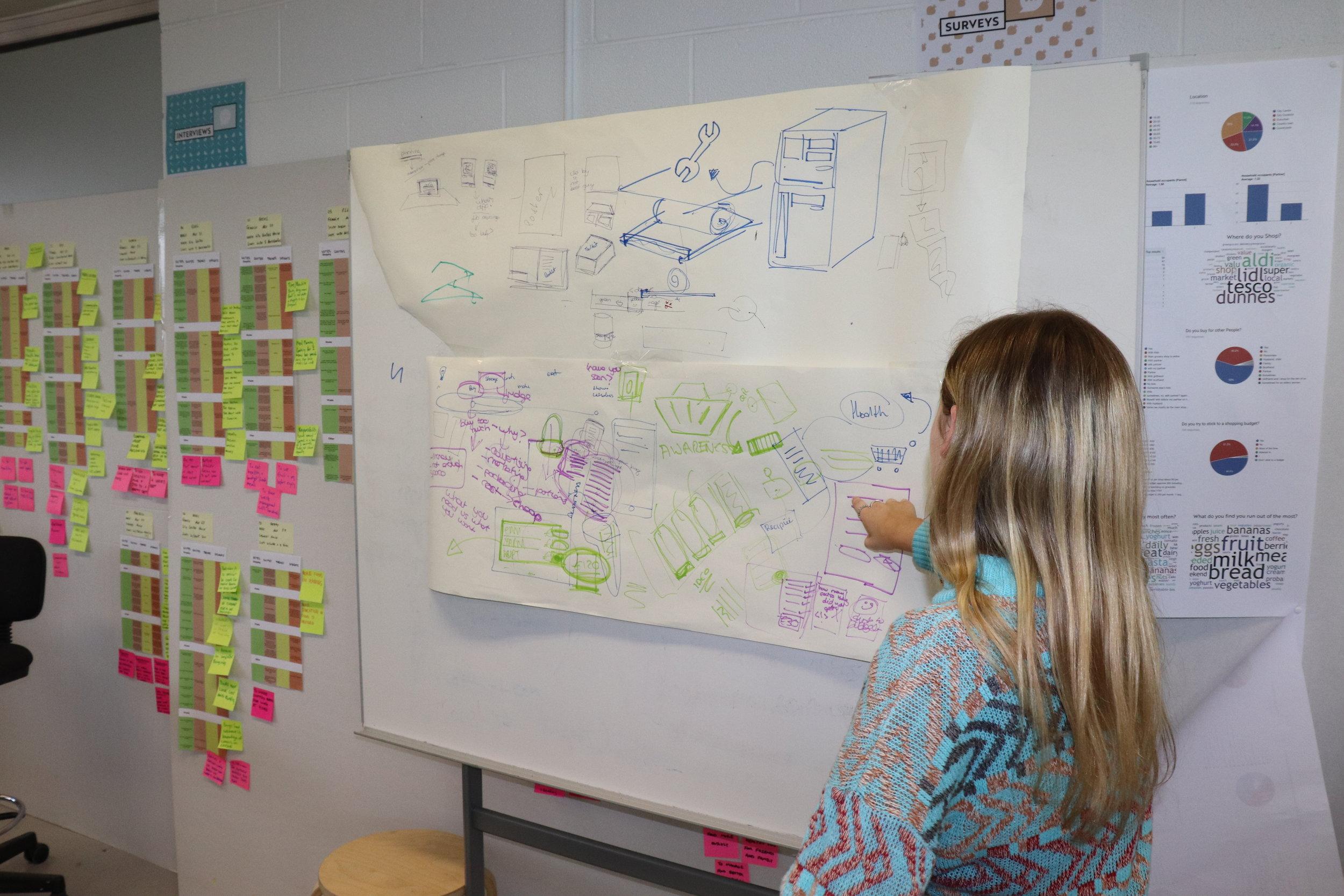 Rough concept brainstorming