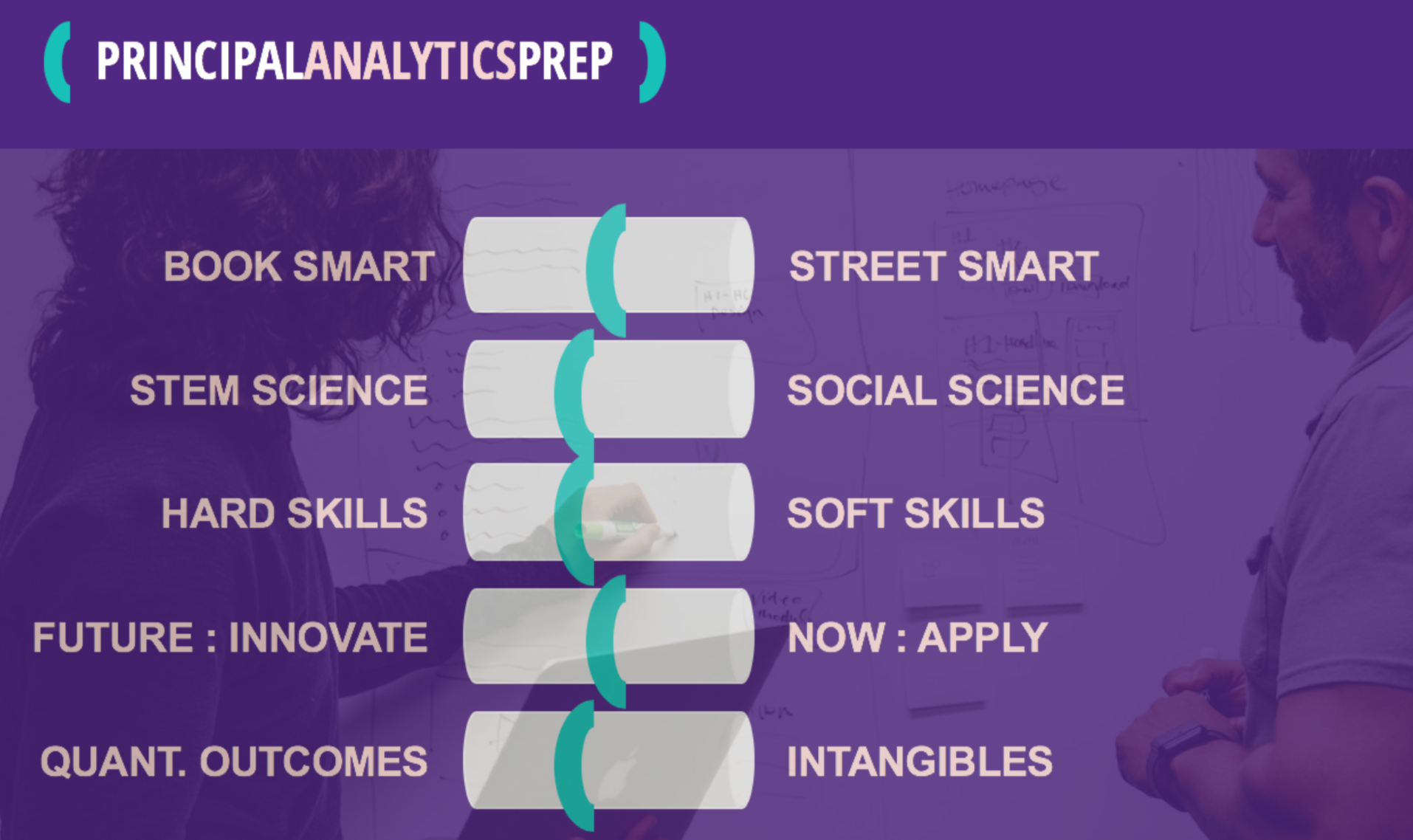 Principal Analytics Prep offers unique data science and analytics training programs for corporations and organizations.
