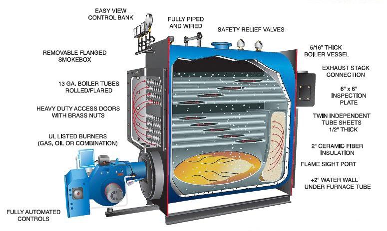 2013 Boiler Class 6.jpg