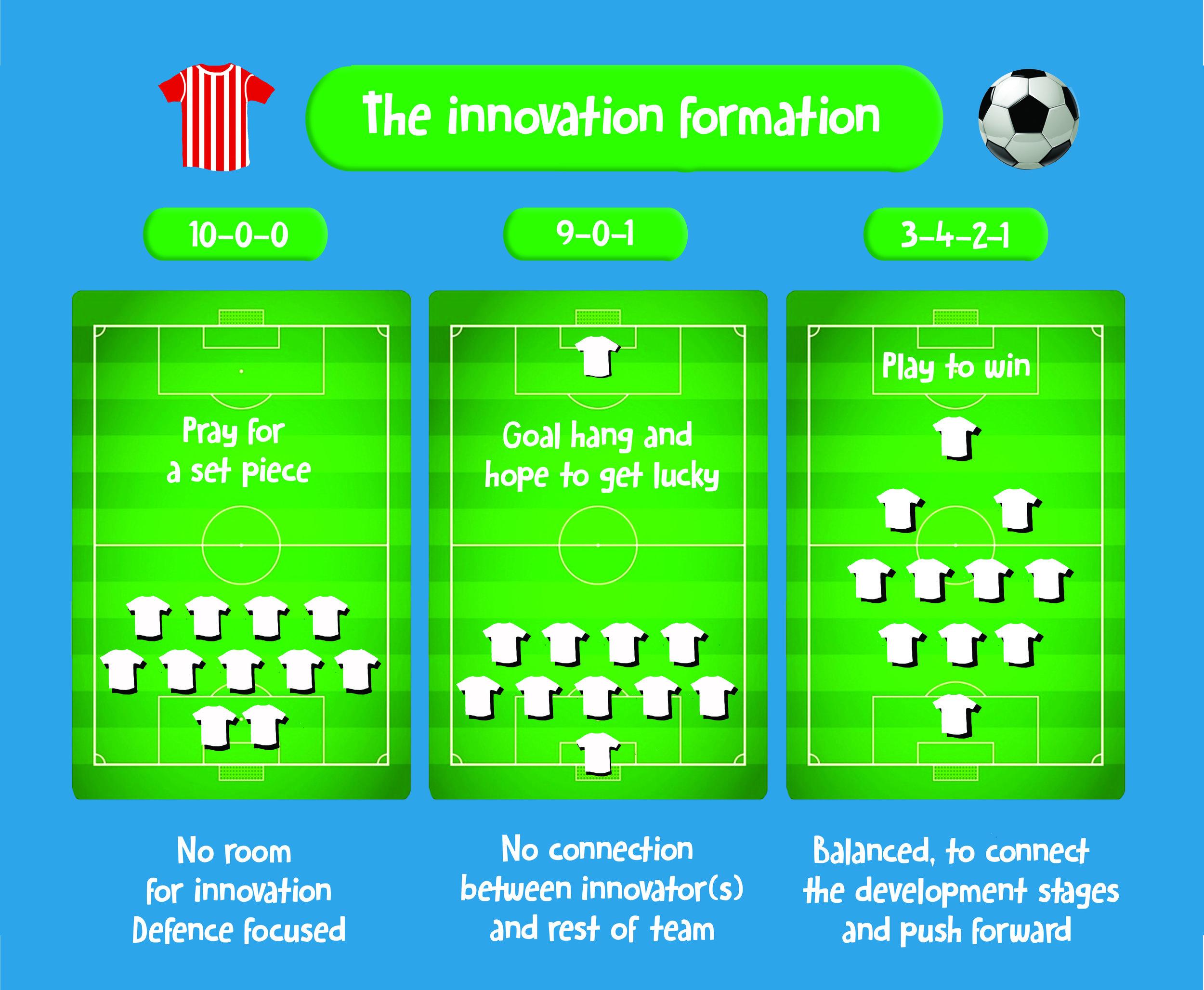 The goal of innovation.jpg
