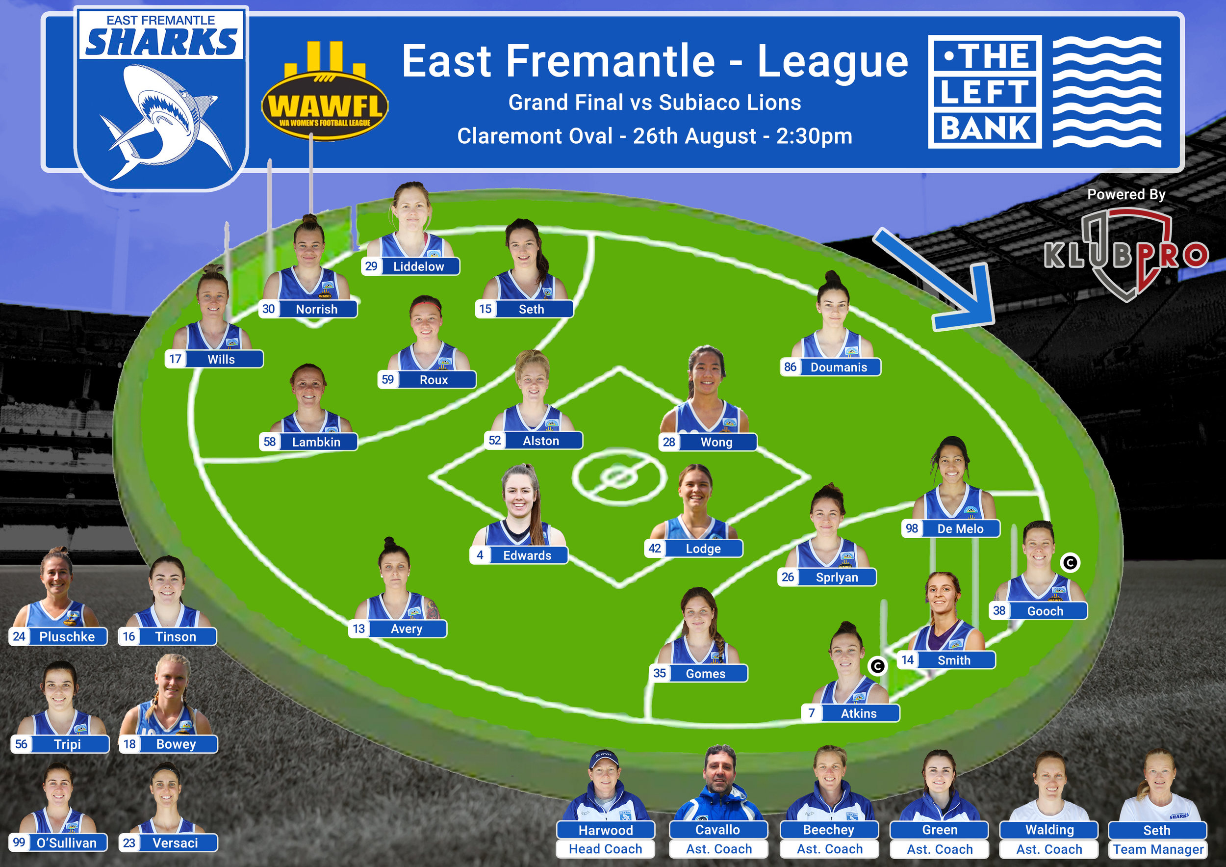 East Fremantle - Womens League Grand Final 2018 - Team Lineup.jpg