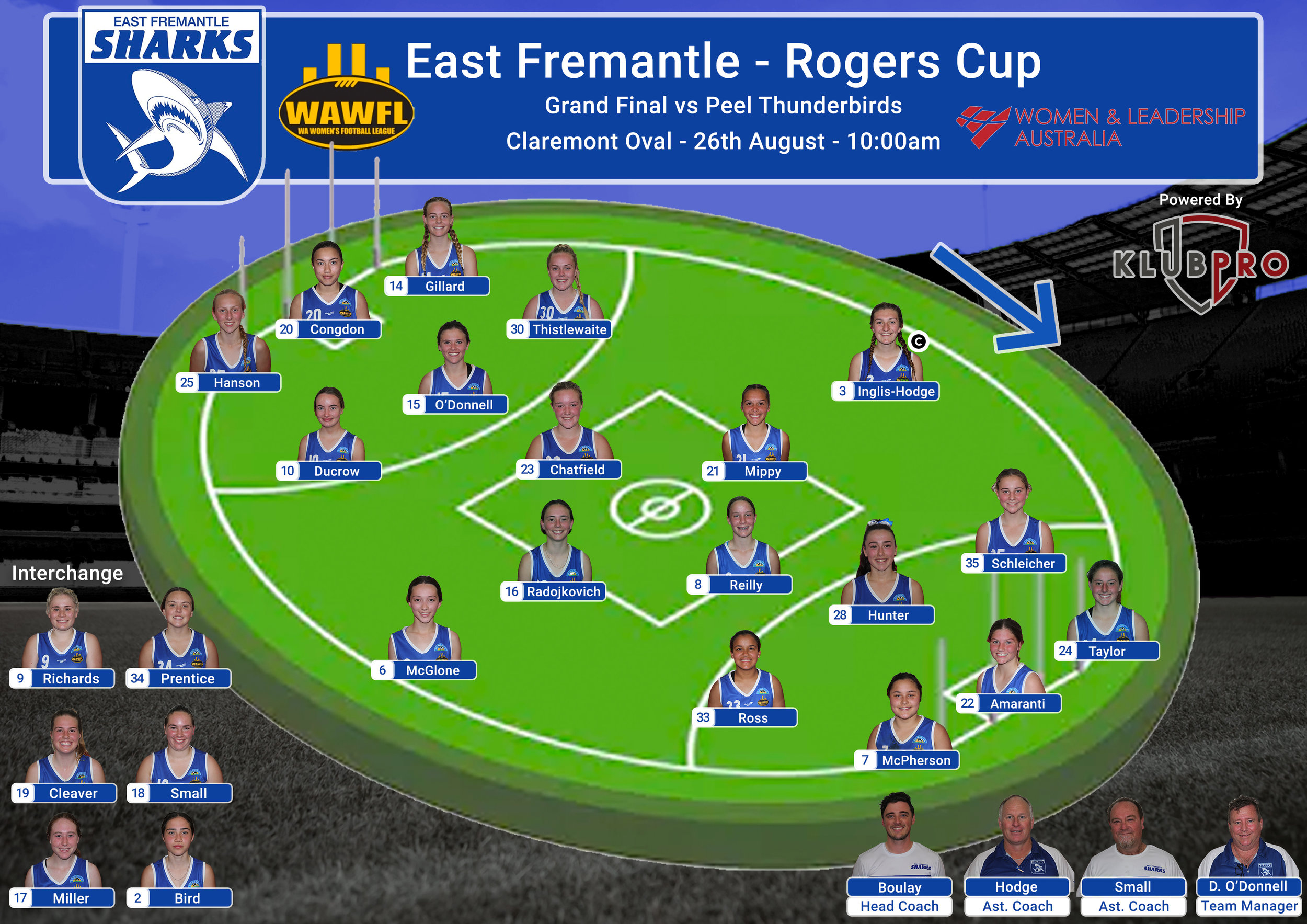 East Fremantle - Womens Rogers Cup Grand Final 2018 - Team Lineup.jpg