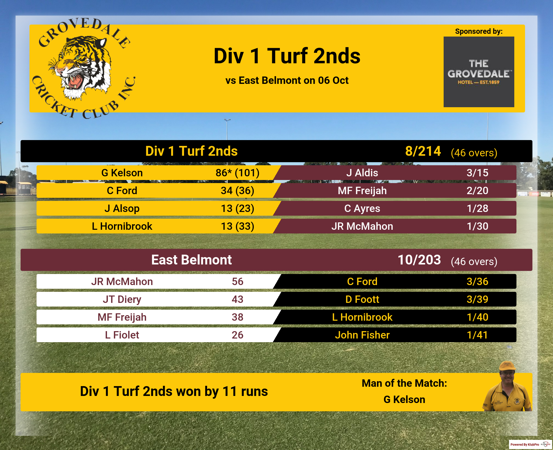 Match Result - Div1 Turf 2nds - 6 Oct.png