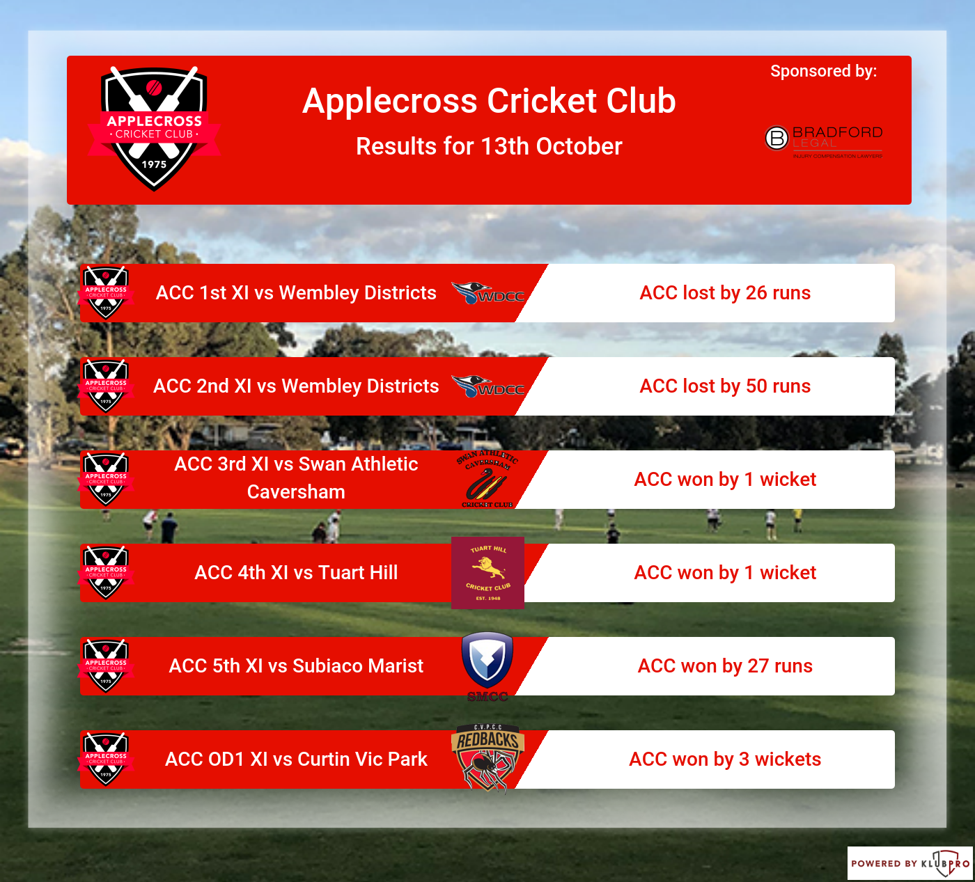 email-club-results-5bcde3125ff83178f61349c5.png