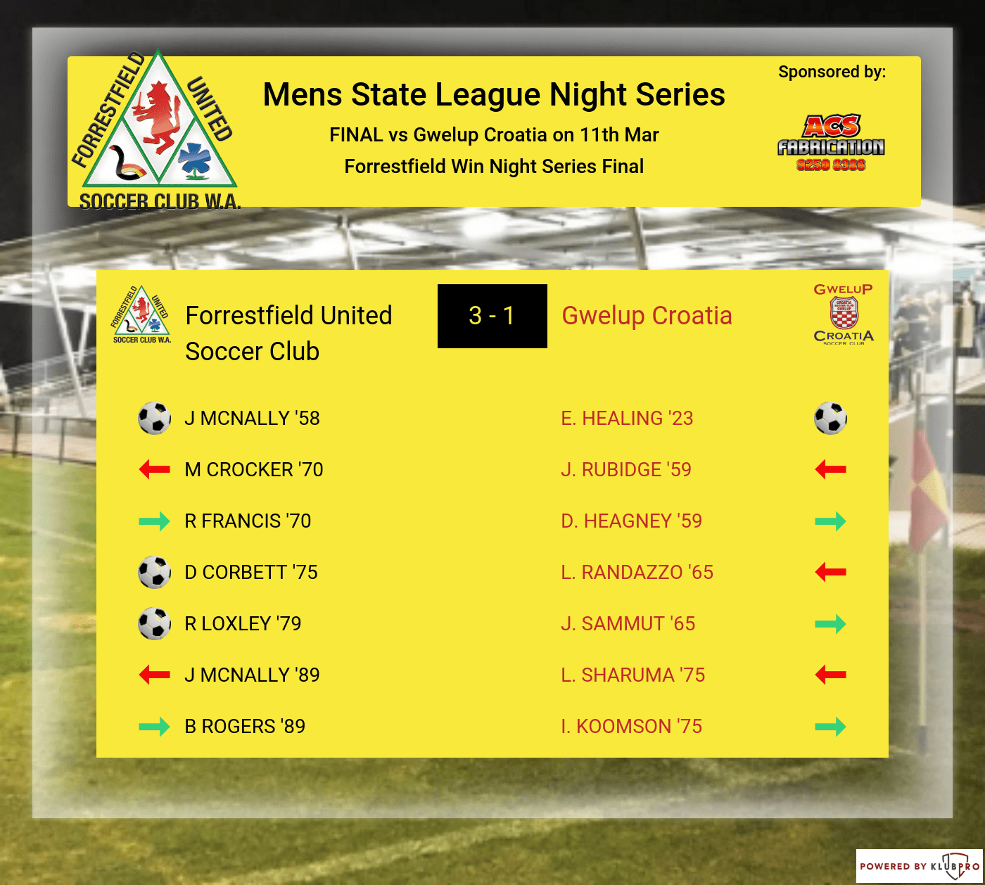 Forrestfield United Soccer Club-match-result-Mens State League-Round 1-1552361776513 (1).png