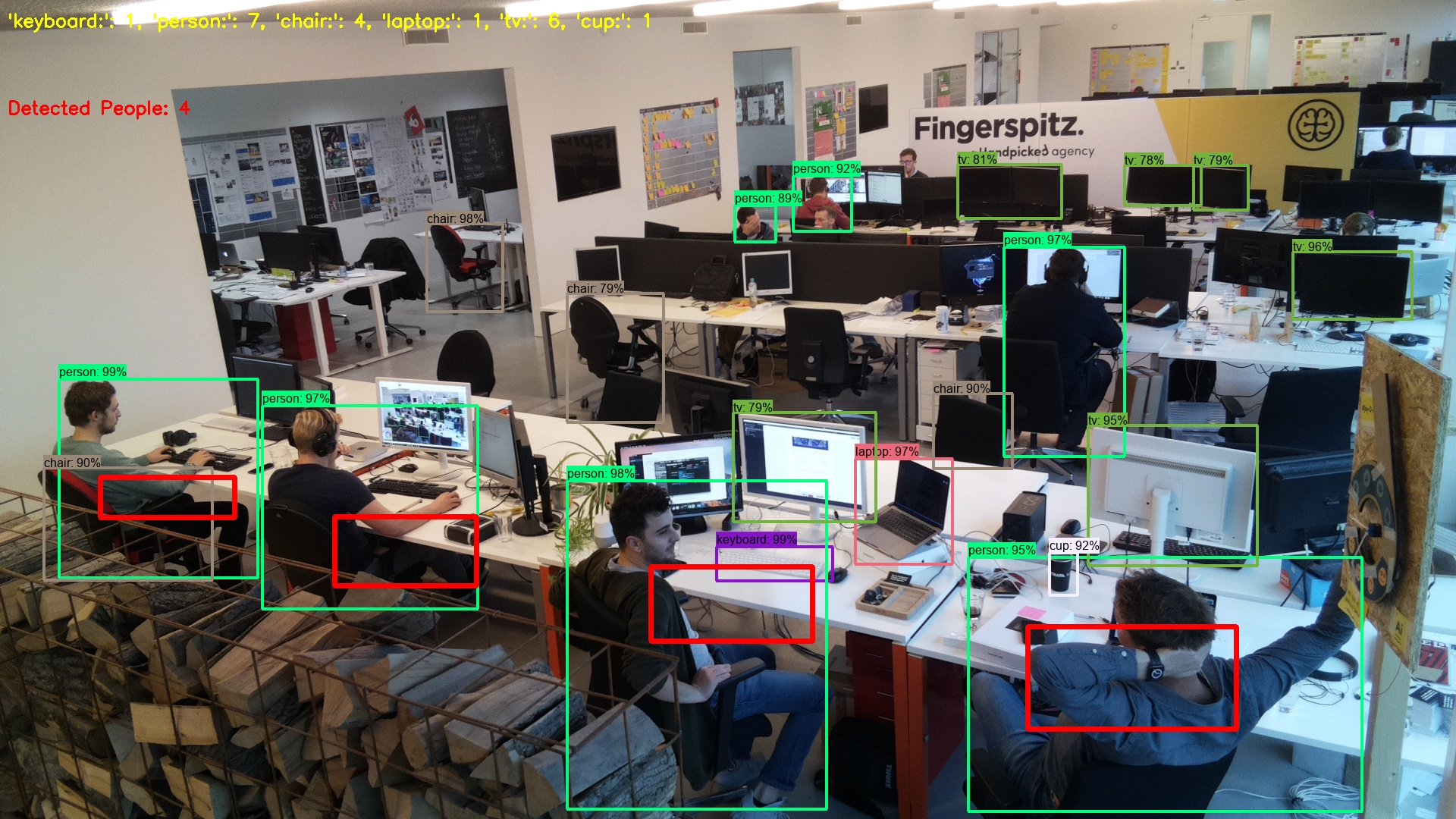 AI met our Handpicked workplace
