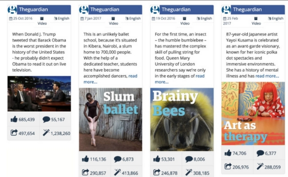 Image:  https://buzzsumo.com/blog/facebook-video-engagement-learned-analyzing-100-million-videos/