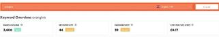 Search volume for phrase orangina 3,600.jpg