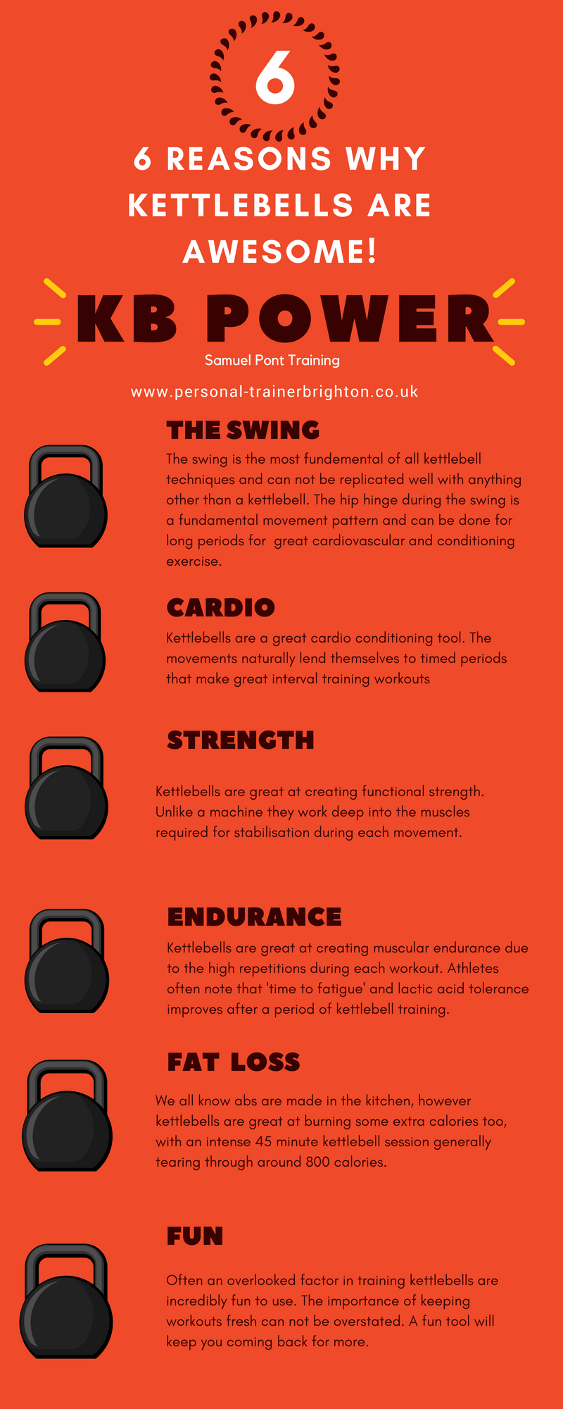Kettlebells a great tool for personal training and all-round fitness