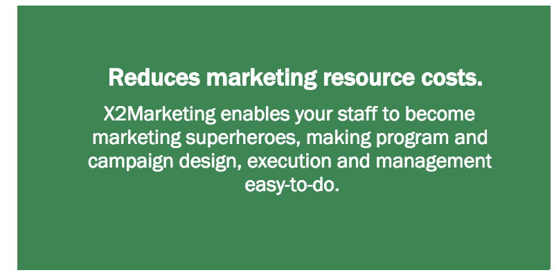 Reduces marketing resource costs