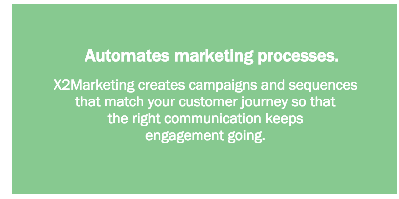 Automates marketing processes