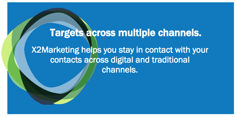 Targets across multiple channels.