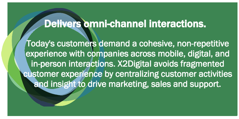 Delivers omni-channel interactions.