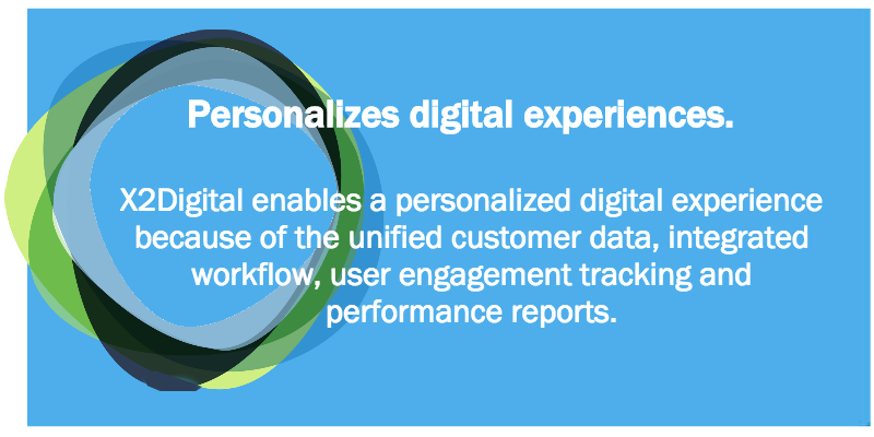 benefit-digital-personalizes-digital-experiences.png