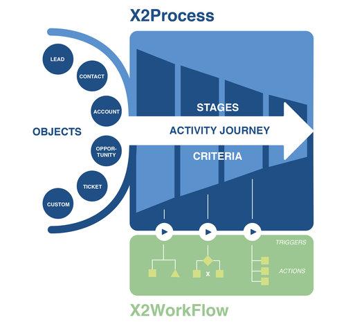 X2+Process.jpg