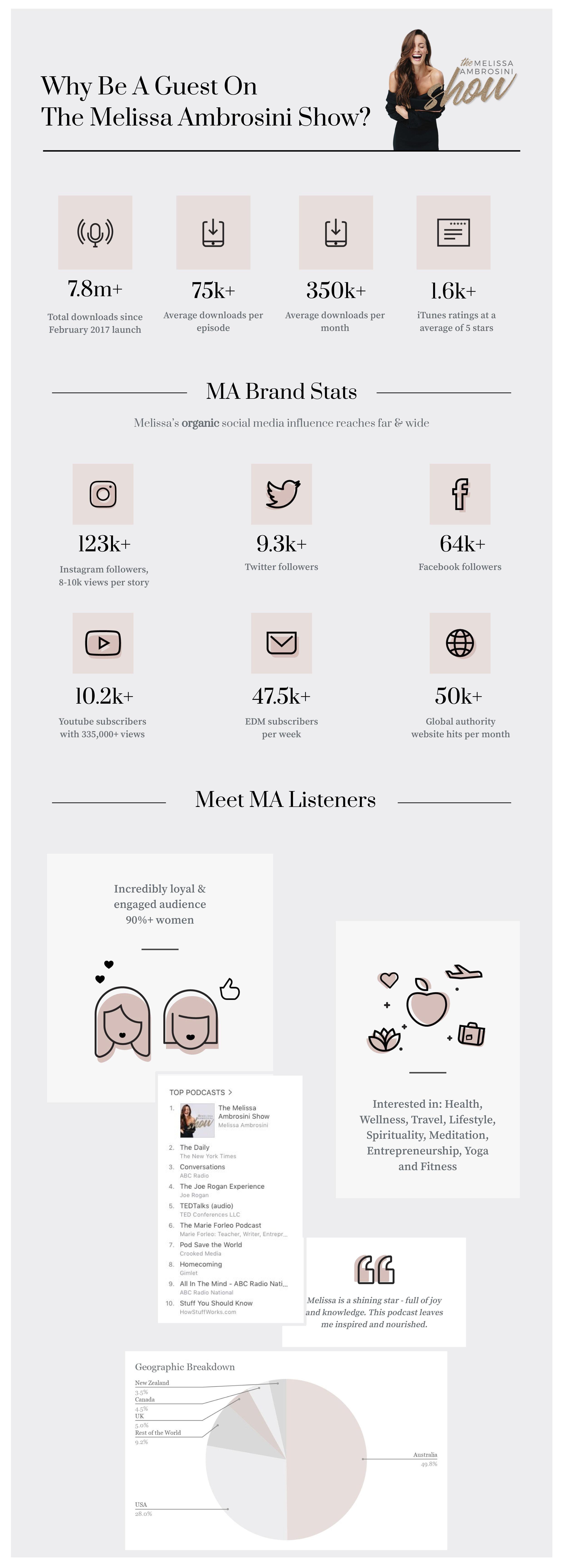 Infographic-TheMelissaAmbrosiniShow copy.jpg