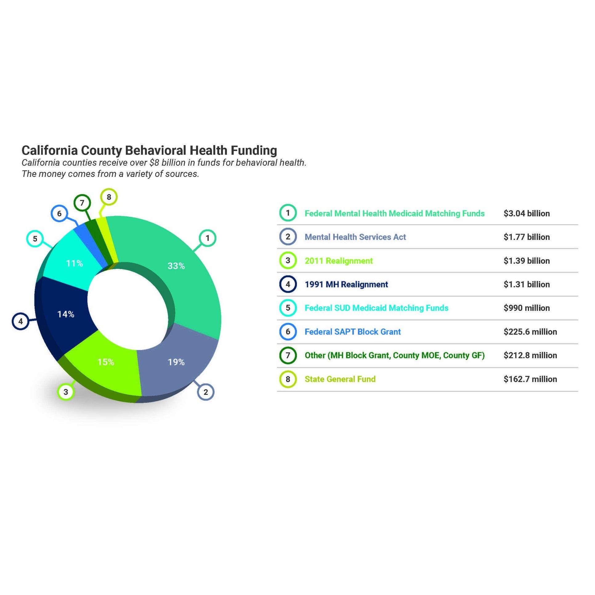 CBHDA-funding-infographic-110518.jpg
