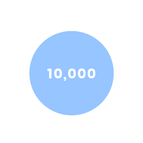 - We've reviewed 10,000 applications to join or host a table.