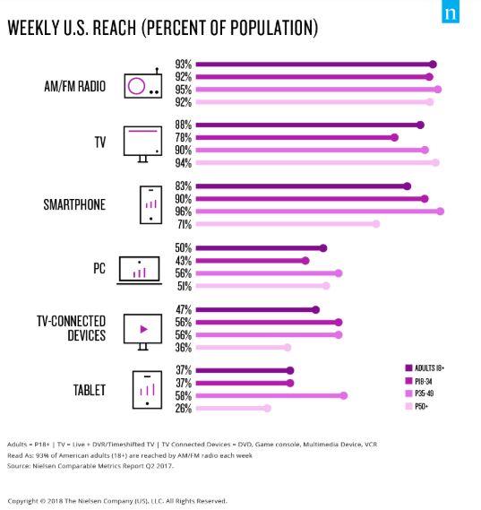 Nielsen data.JPG