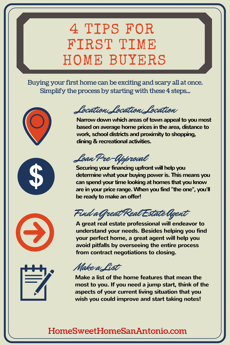 4 Tips for First Time Home Buyers.jpg