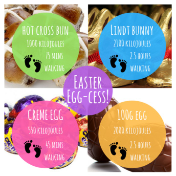 how to burn calories gained during easter