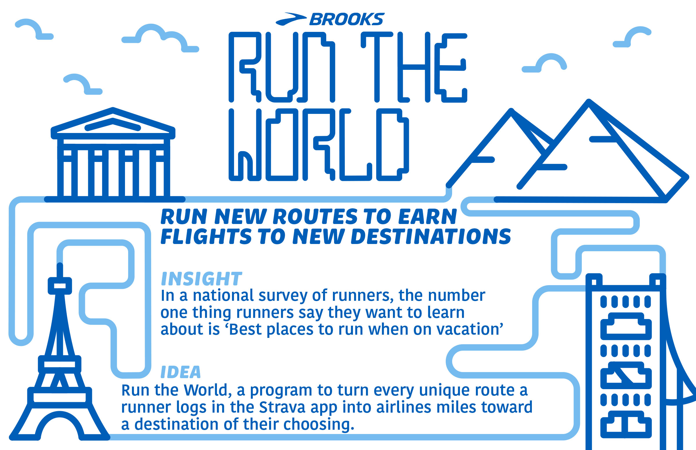 Brooks Run The World 1.jpg
