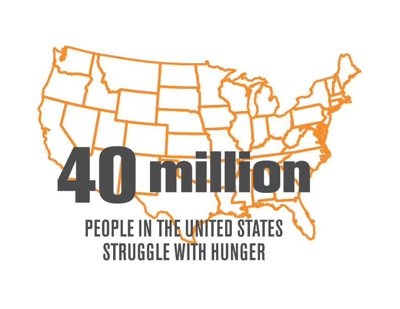 Icons_HungerStatistics_40millionAmericans (2).png
