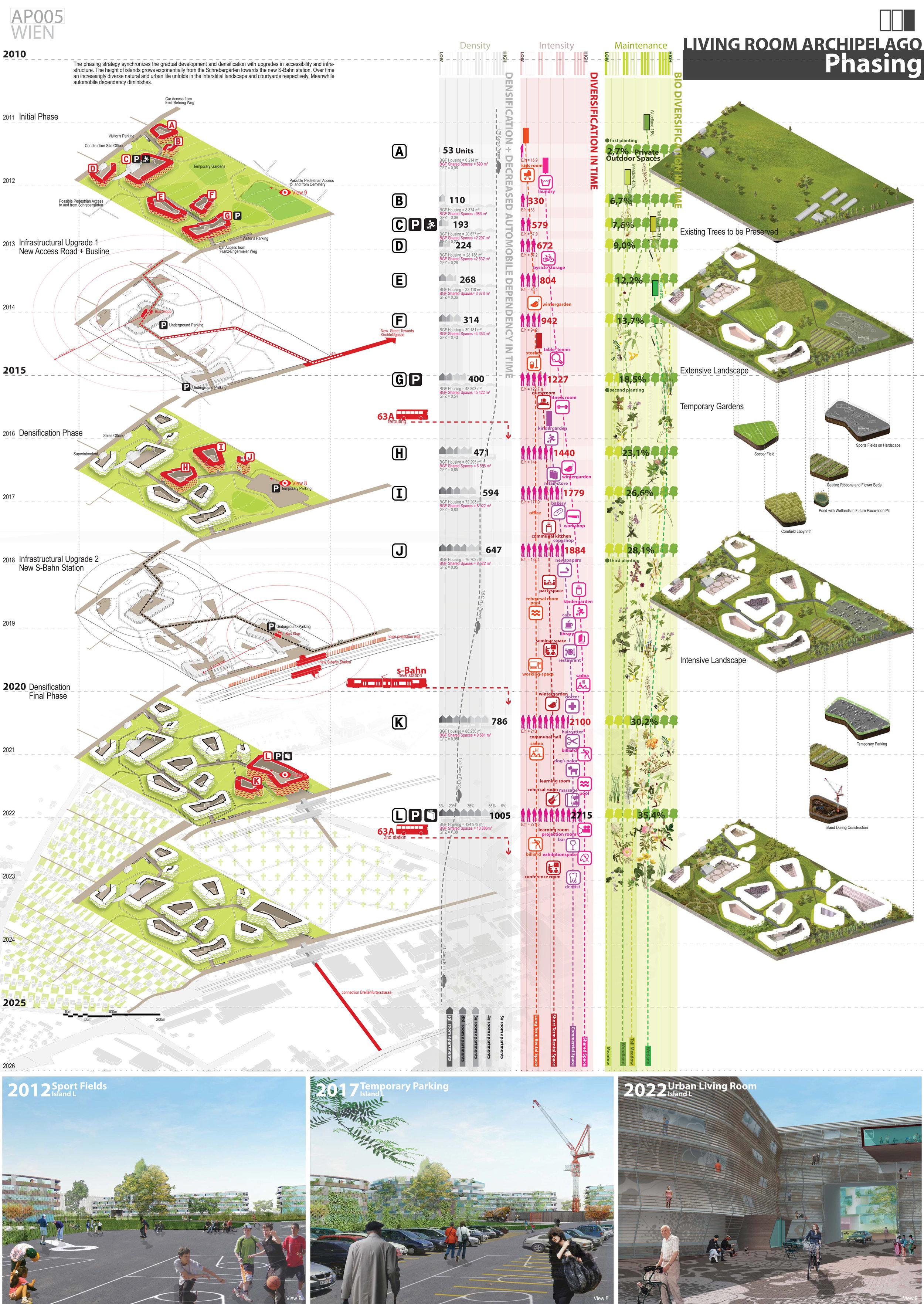 AP005_LIVINGROOM_ARCHIPELAGO_PANEL3_A3.jpg