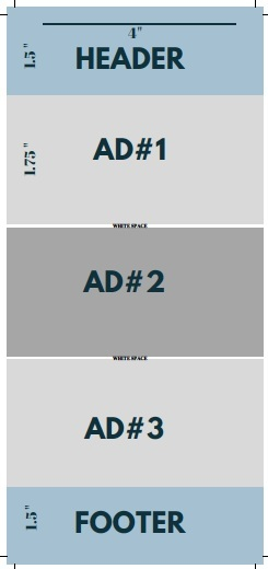 THE RACK CARDShould have three equally spaced ads per side, with blank space separating the ads. It should be double-sided.A creative header and footer should be included.Sample image is not to scale. -
