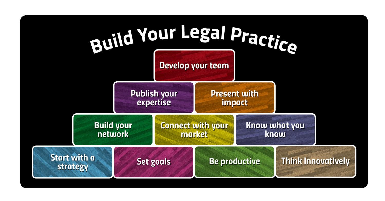 Build+your+legal...block+chart.jpg