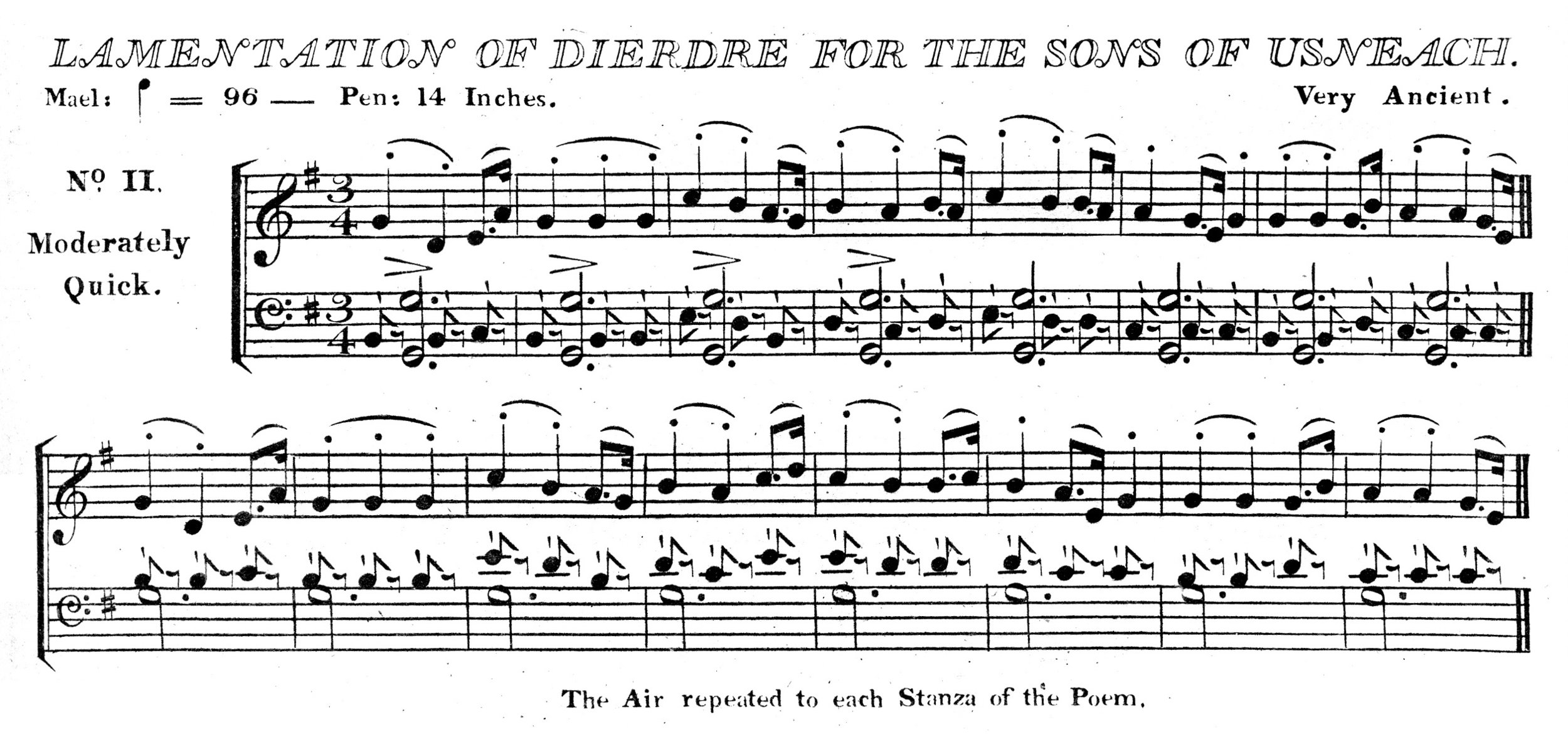 Fig. 9.  Edward Bunting,  The Ancient Music of Ireland  (1840).