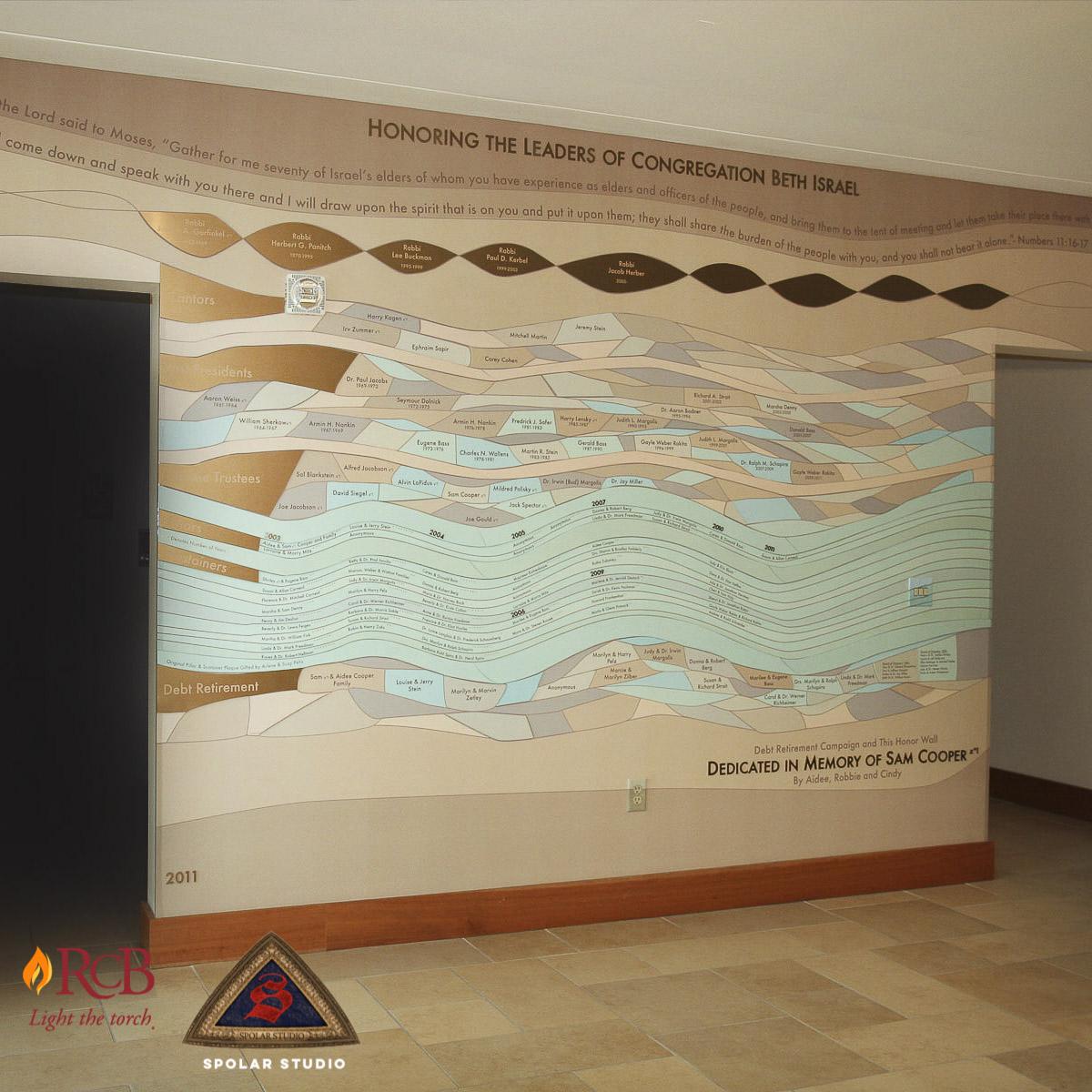 Beth Israel Leaders Wall-2.jpg