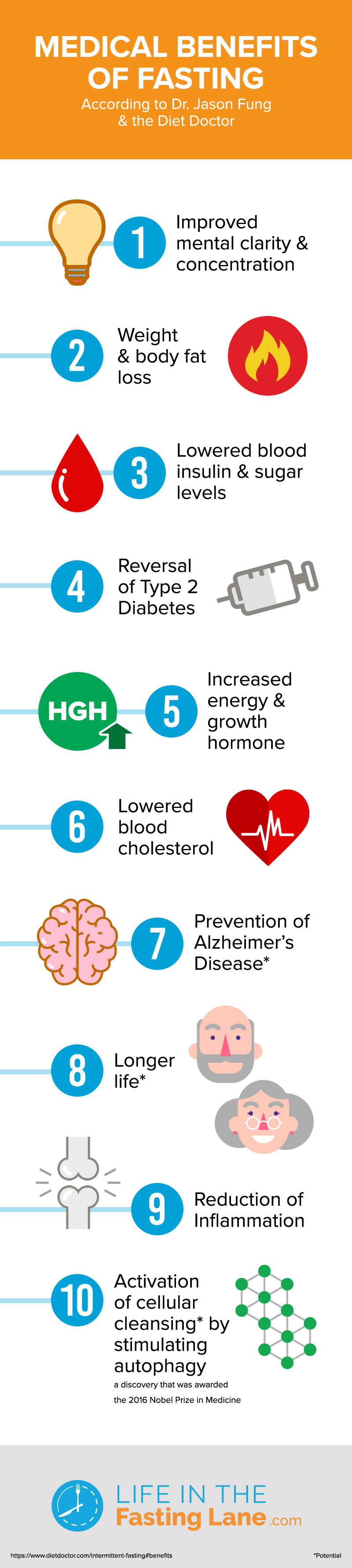 medical_benefits_infographic.jpg