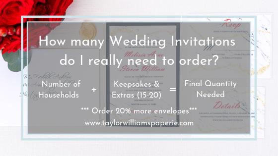 INVITATION QUANTITY FORMULA.png