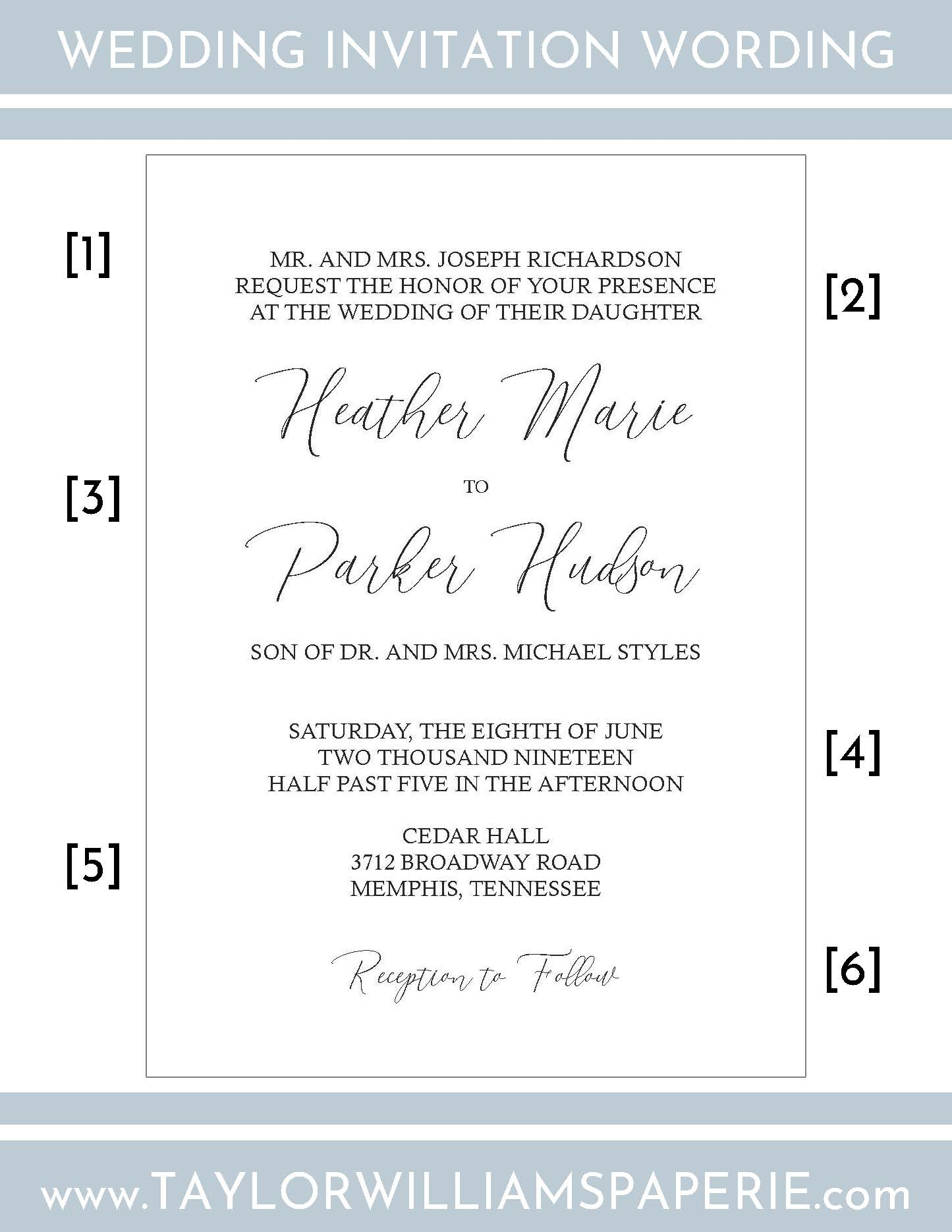 wedding invitation wording breakdown.jpg