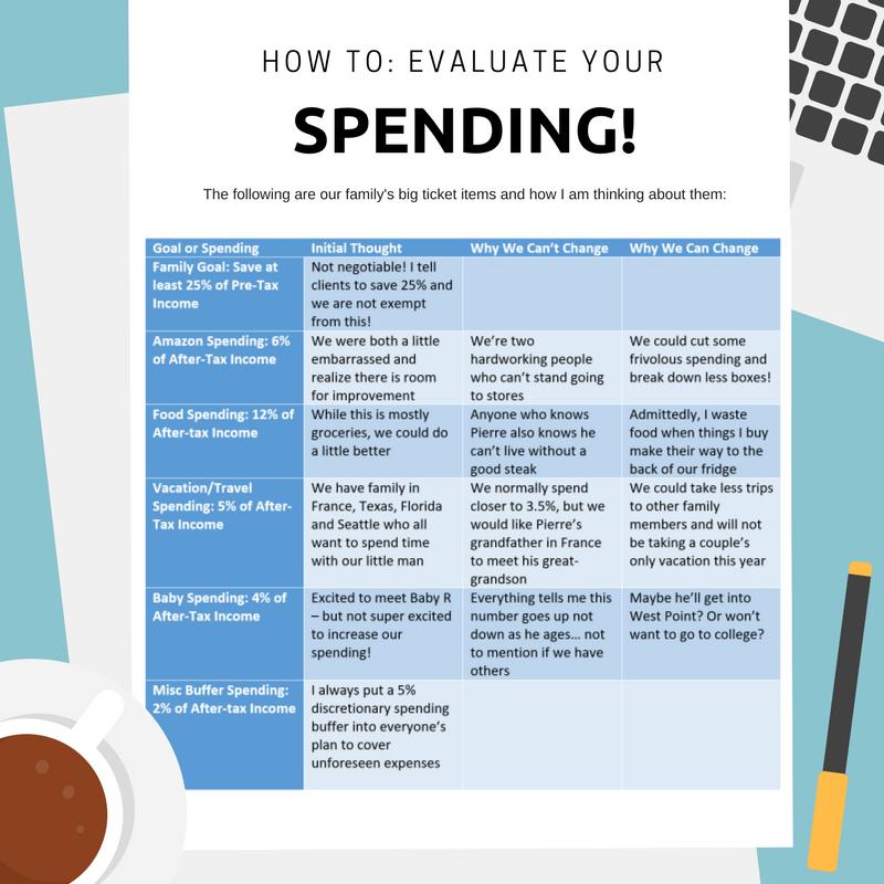 Spending-Eval2.png