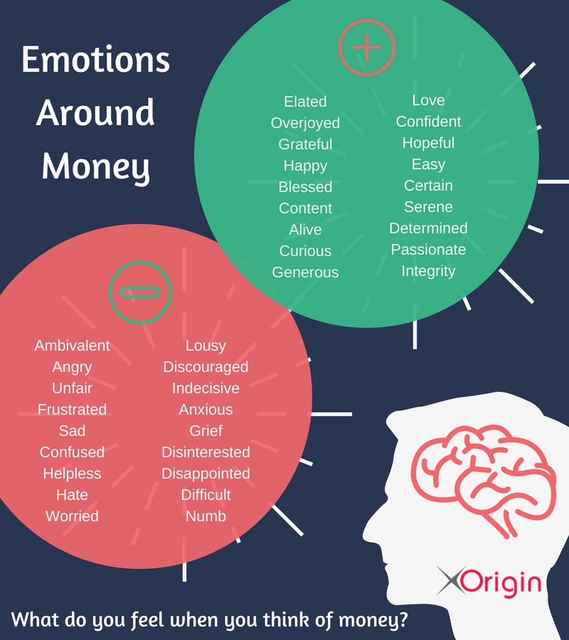 Money Emotions.png