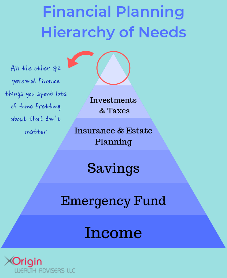 Planning Pyramid.png