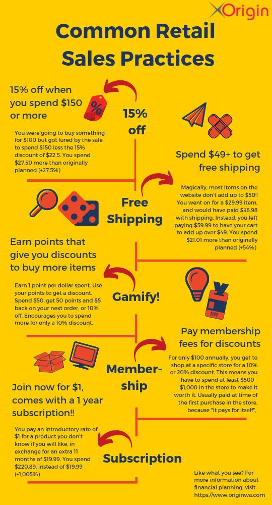Common Retail Sales Practice.png