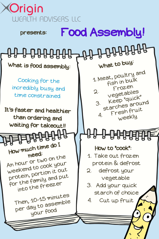 Food Assembly!.png