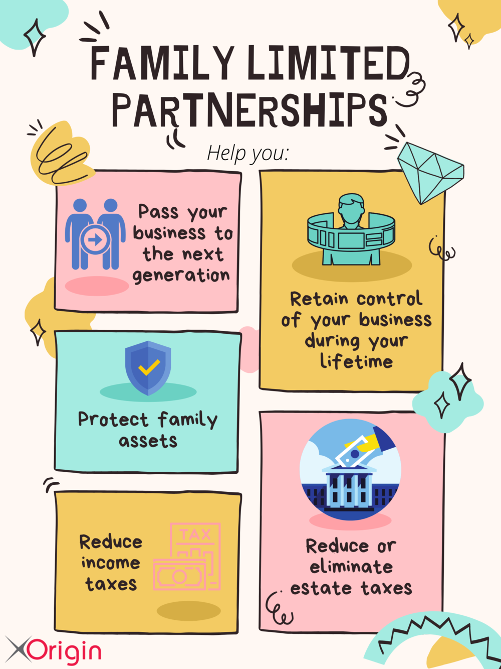 Family Limited Partnerships.png