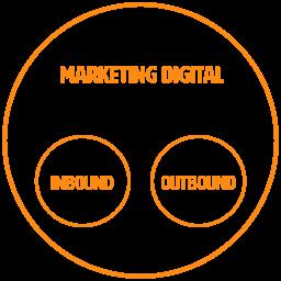 marketing-digital-inbound-outbound.png