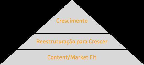 content-market-fit.png