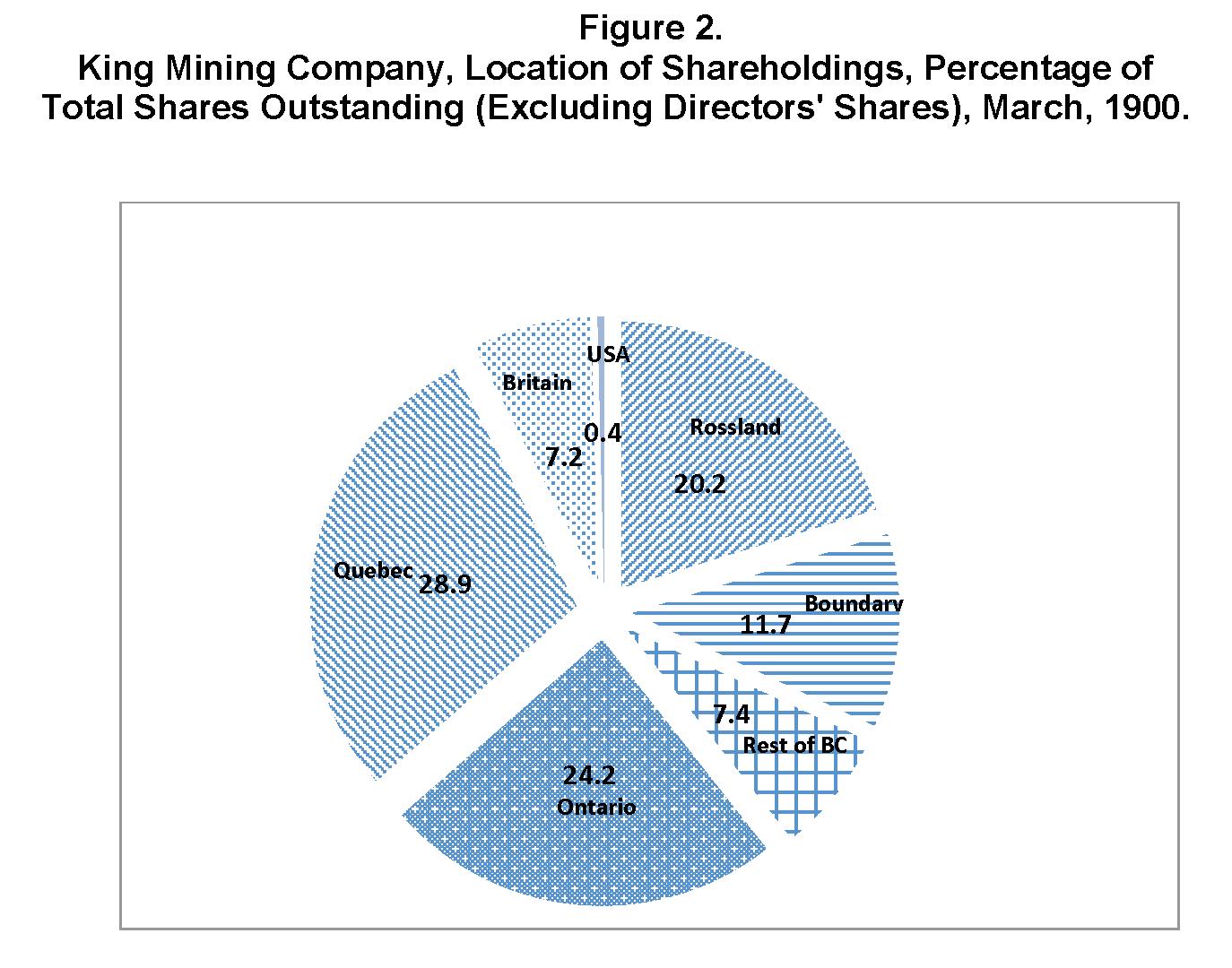 Figure 2 - Ross Thompson (2016).png
