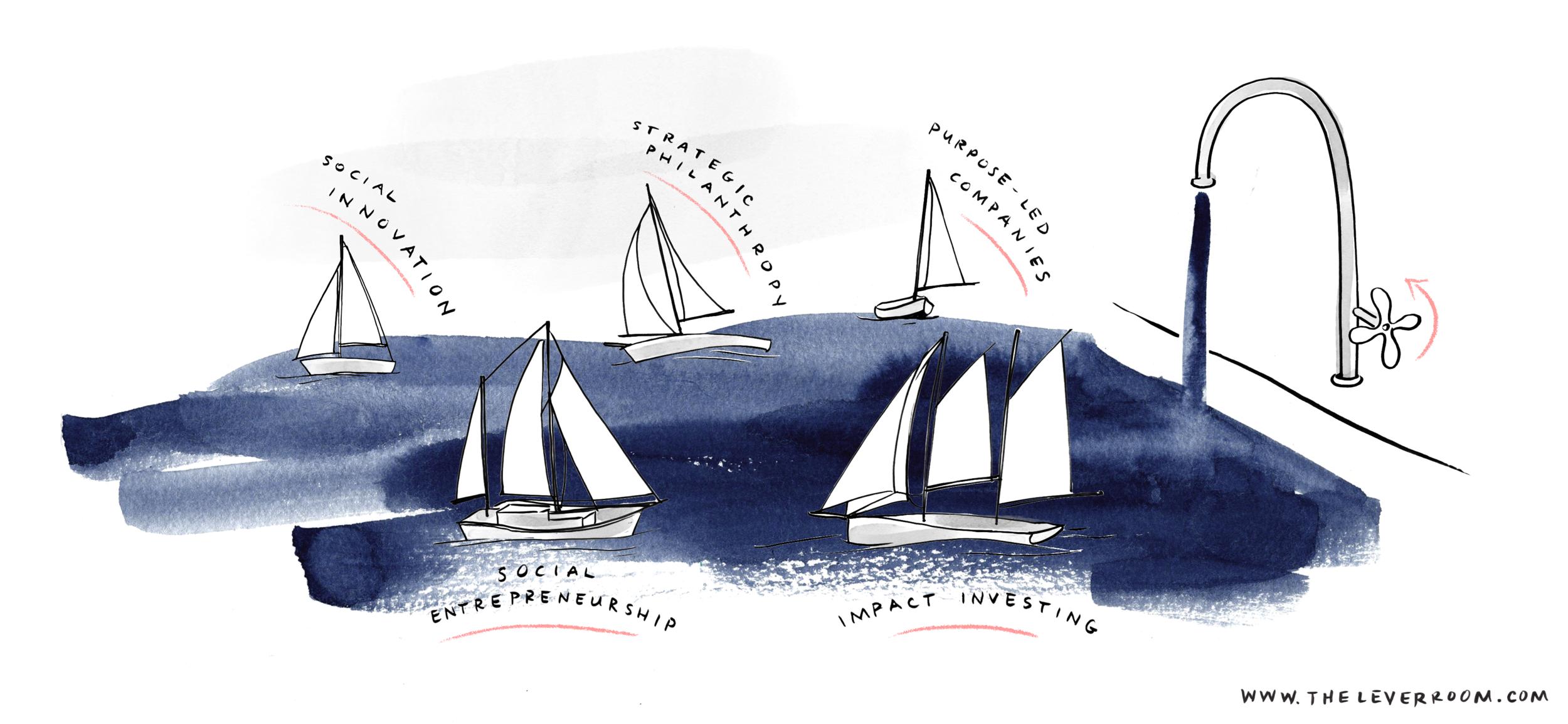Sailboats-illustration_The-Lever-Room_Erin-Ellis.png